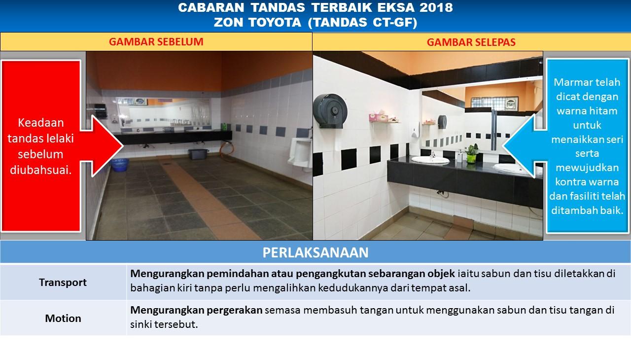 CABARAN TANDAS ZON TOYOTA CTGF BKP 02