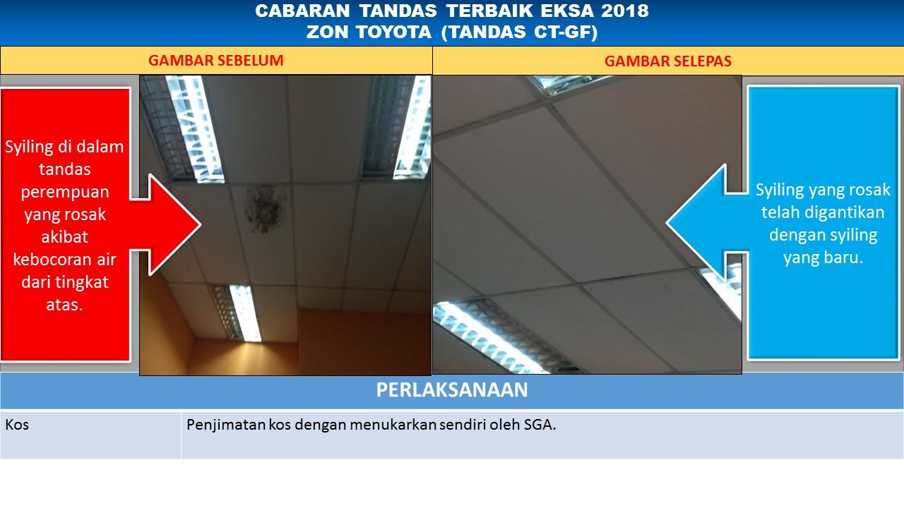 CABARAN TANDAS ZON TOYOTA CTGF BKP 05